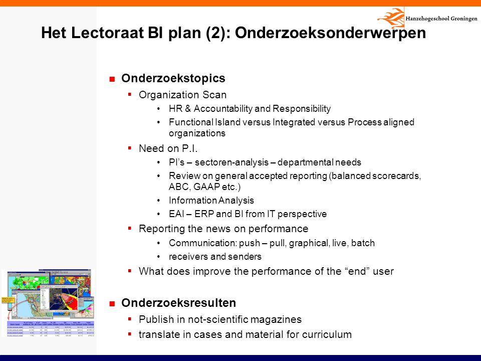 Het Lectoraat BI plan (2): Onderzoeksonderwerpen Onderzoekstopics  Organization Scan HR & Accountability and Responsibility Functional Island versus