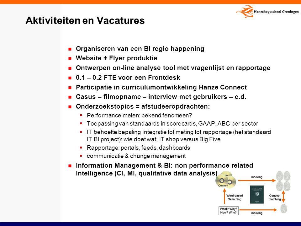 Aktiviteiten en Vacatures Organiseren van een BI regio happening Website + Flyer produktie Ontwerpen on-line analyse tool met vragenlijst en rapportag