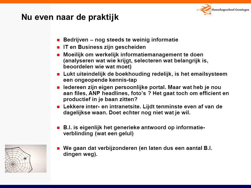 Eyeball Business Eyeball business is het onderliggende businessmodel van on-line advertisements.