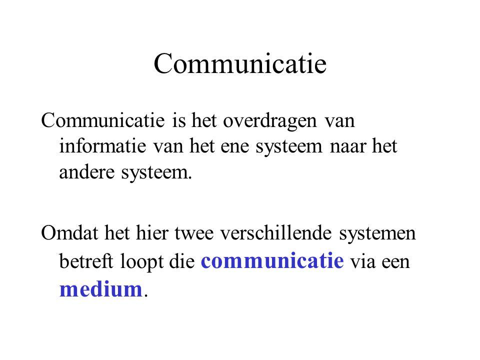 Communicatie Communicatie is het overdragen van informatie van het ene systeem naar het andere systeem.