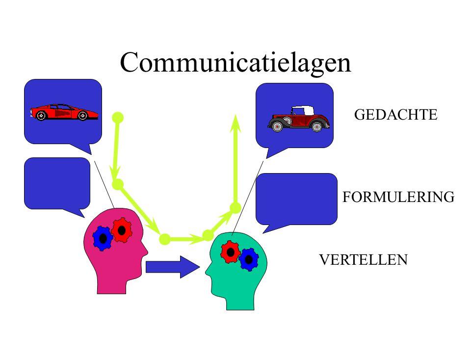 Communicatielagen GEDACHTE FORMULERING VERTELLEN