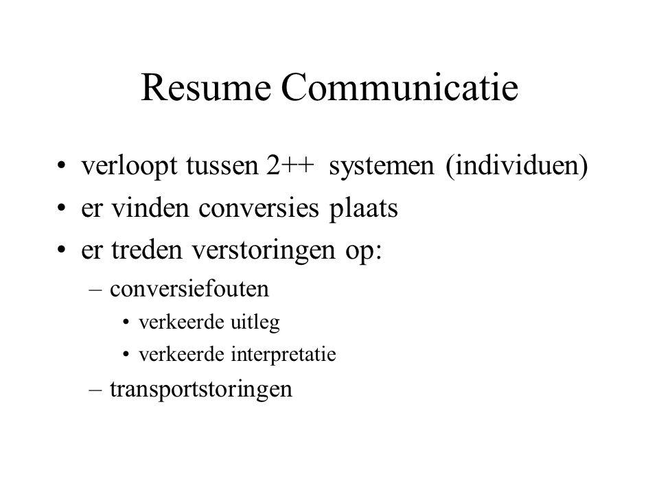 Resume Communicatie verloopt tussen 2++ systemen (individuen) er vinden conversies plaats er treden verstoringen op: –conversiefouten verkeerde uitleg verkeerde interpretatie –transportstoringen