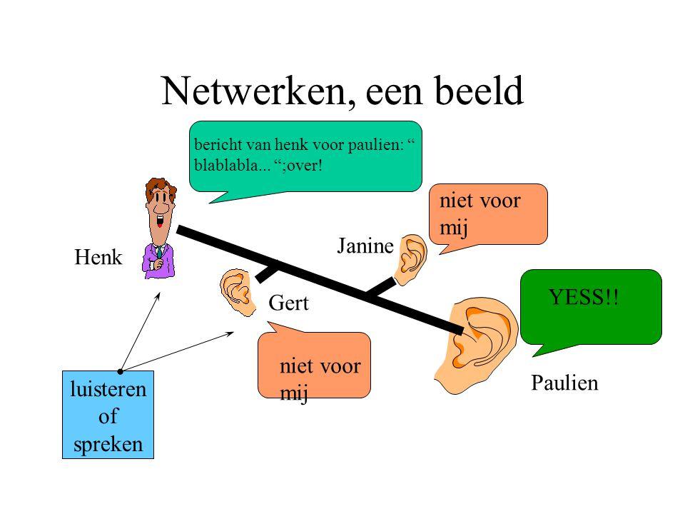 Netwerken, een beeld luisteren of spreken bericht van henk voor paulien: blablabla...