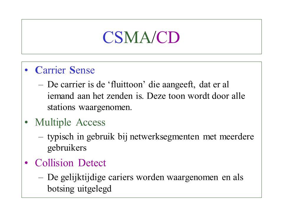 CSMA/CD Carrier Sense –De carrier is de 'fluittoon' die aangeeft, dat er al iemand aan het zenden is.