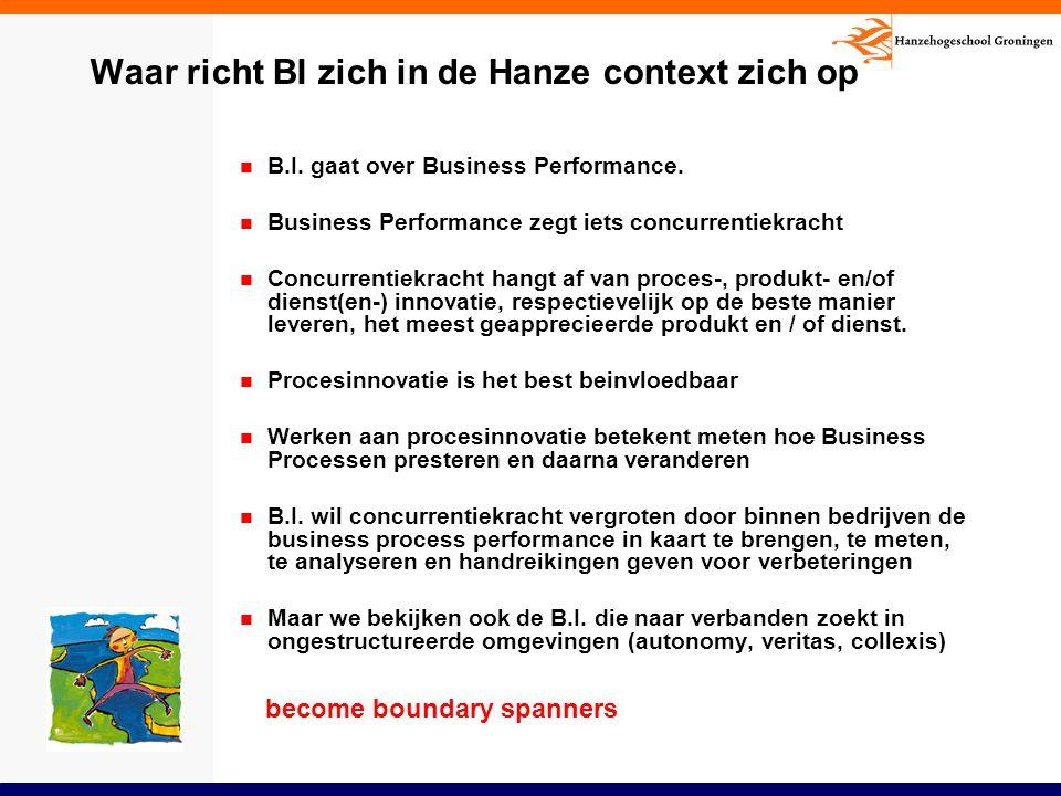 B.I. gaat over Business Performance. Business Performance zegt iets concurrentiekracht Concurrentiekracht hangt af van proces-, produkt- en/of dienst(