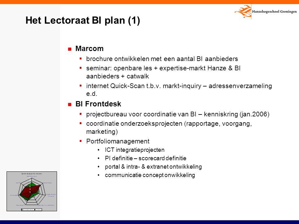 Het Lectoraat BI plan (1) Marcom  brochure ontwikkelen met een aantal BI aanbieders  seminar: openbare les + expertise-markt Hanze & BI aanbieders +