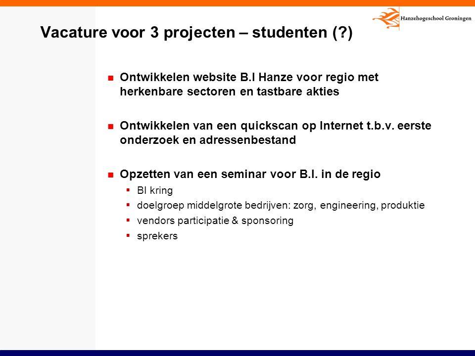 Vacature voor 3 projecten – studenten (?) Ontwikkelen website B.I Hanze voor regio met herkenbare sectoren en tastbare akties Ontwikkelen van een quic
