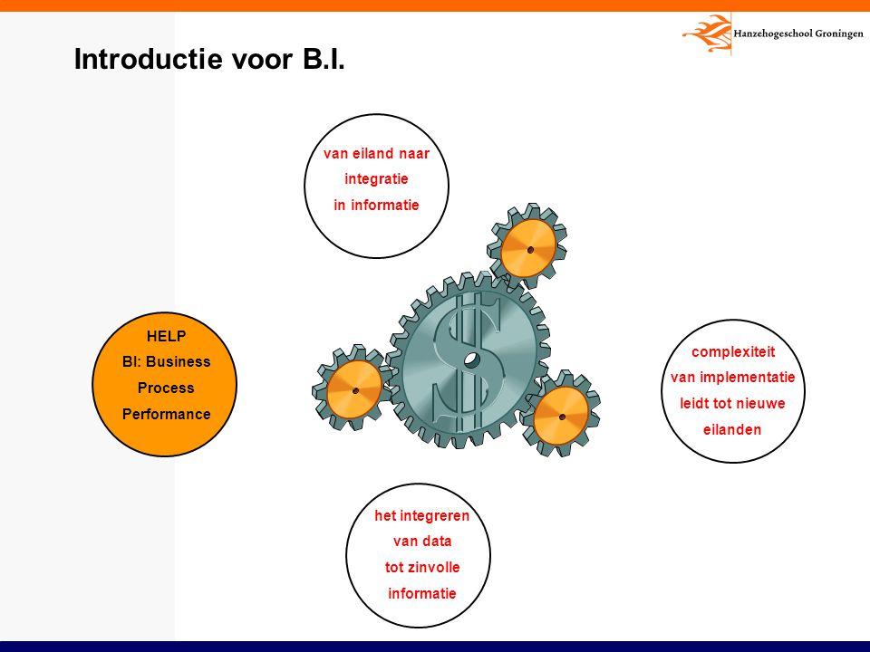 Introductie voor B.I. van eiland naar integratie in informatie complexiteit van implementatie leidt tot nieuwe eilanden het integreren van data tot zi
