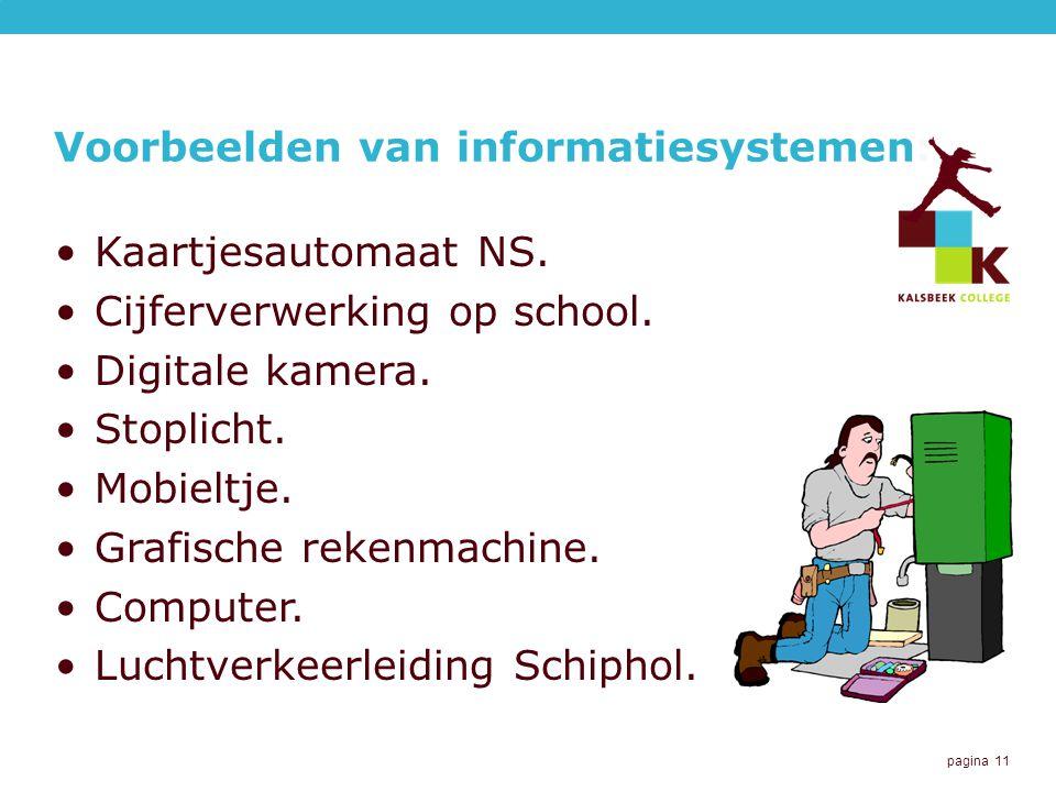 pagina 11 Voorbeelden van informatiesystemen: Kaartjesautomaat NS.