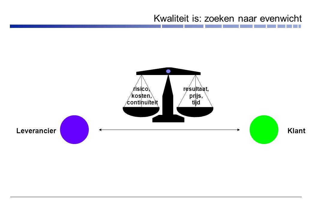 Verwachtingen Eisen Product Referentiekader Bouw Omzettin g Kwaliteitsbeleving Naar Zevenberg Onbewust proces Kwaliteitsbeleving