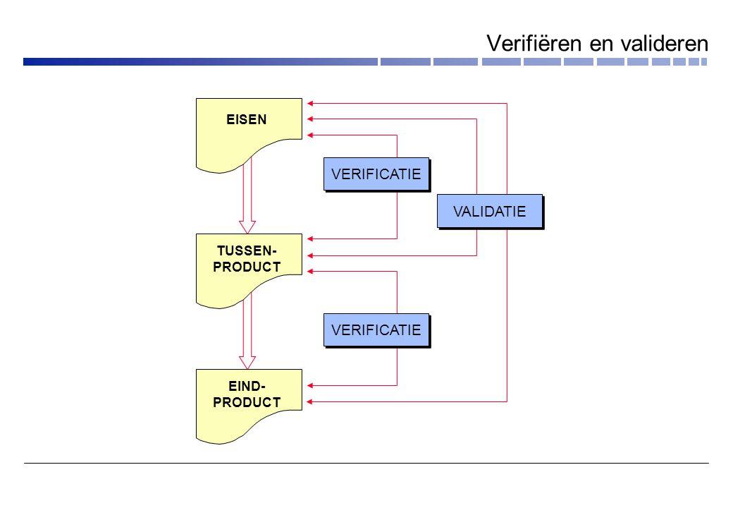 TUSSEN- PRODUCT EISEN EIND- PRODUCT VERIFICATIE VALIDATIE Verifiëren en valideren