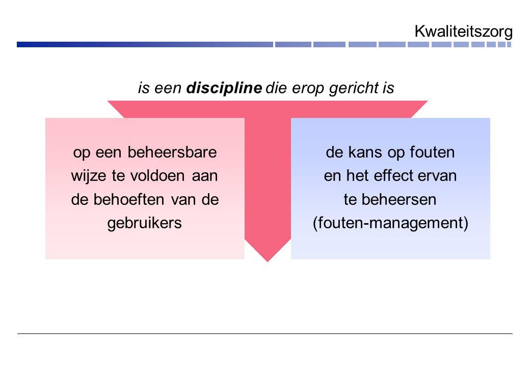 is een discipline die erop gericht is op een beheersbare wijze te voldoen aan de behoeften van de gebruikers de kans op fouten en het effect ervan te beheersen (fouten-management) Kwaliteitszorg