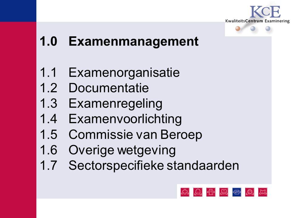 1.0 Examenmanagement 1.1 Examenorganisatie 1.2 Documentatie 1.3 Examenregeling 1.4 Examenvoorlichting 1.5 Commissie van Beroep 1.6 Overige wetgeving 1