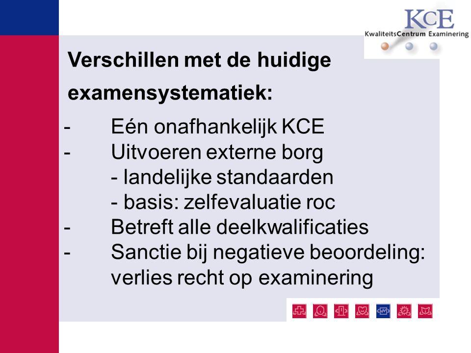 -Eén onafhankelijk KCE - Uitvoeren externe borg - landelijke standaarden - basis: zelfevaluatie roc - Betreft alle deelkwalificaties - Sanctie bij neg