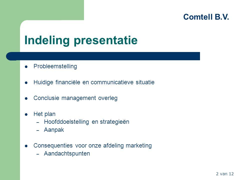 Comtell B.V. 2 van 12 Indeling presentatie Probleemstelling Huidige financiële en communicatieve situatie Conclusie management overleg Het plan – Hoof