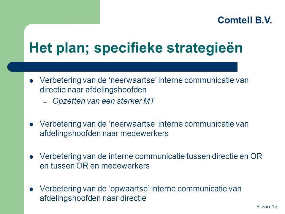 Comtell B.V. 8 van 12 Het plan; specifieke strategieën Verbetering van de 'neerwaartse' interne communicatie van directie naar afdelingshoofden – Opze