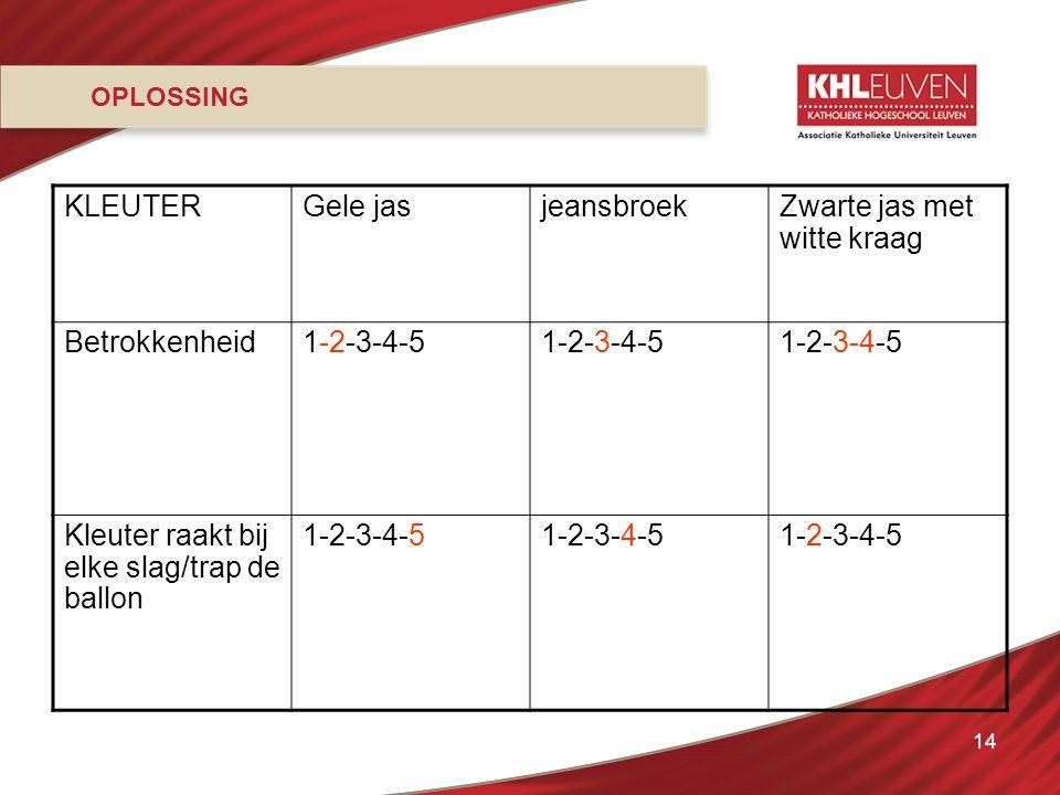 14 OPLOSSING KLEUTERGele jasjeansbroekZwarte jas met witte kraag Betrokkenheid1-2-3-4-5 Kleuter raakt bij elke slag/trap de ballon 1-2-3-4-5