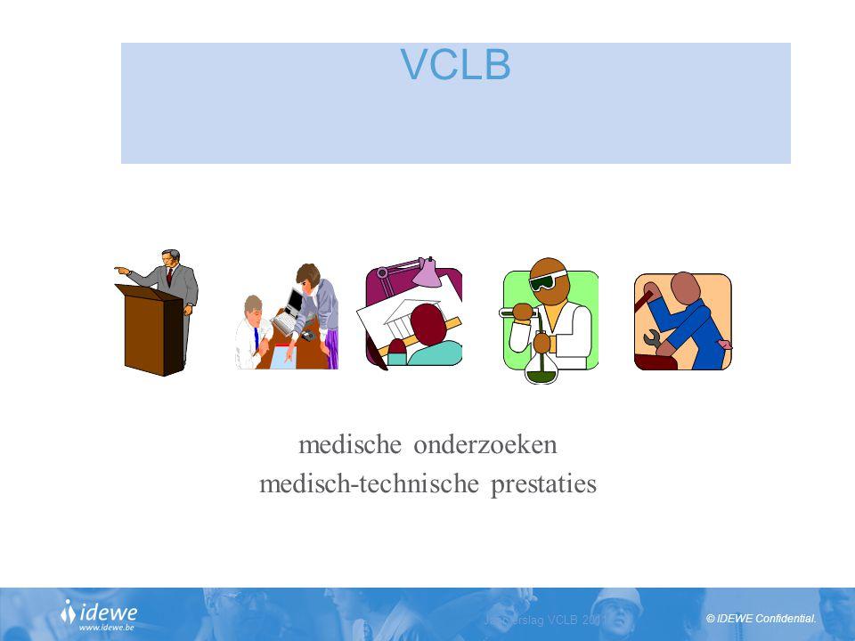 © IDEWE Confidential. Jaarverslag VCLB 2011 Slide 11 VCLB medische onderzoeken medisch-technische prestaties