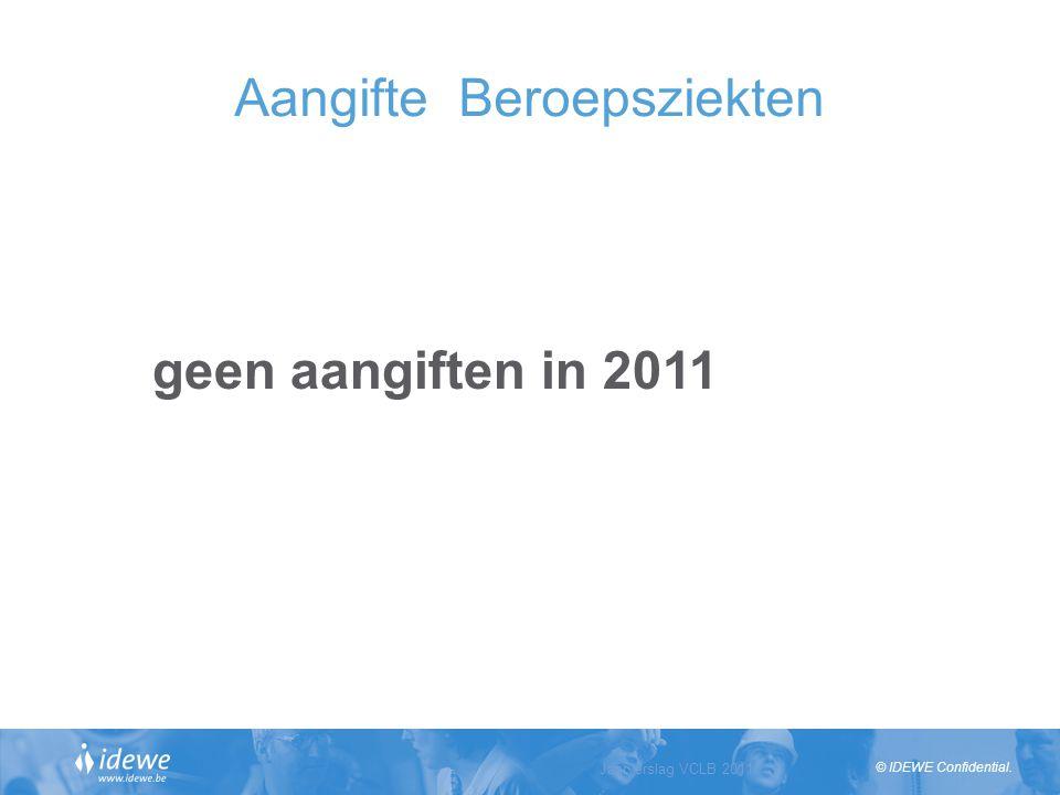 © IDEWE Confidential. Jaarverslag VCLB 2011 Slide 15 Aangifte Beroepsziekten geen aangiften in 2011