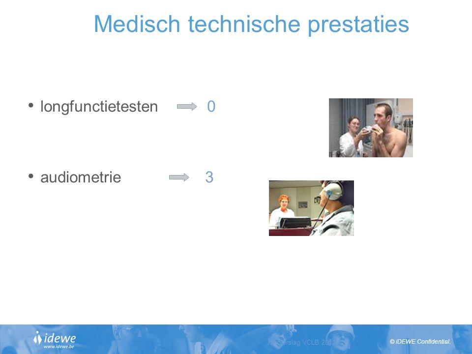 © IDEWE Confidential. Jaarverslag VCLB 2011 Slide 17 Medisch technische prestaties longfunctietesten 0 audiometrie 3
