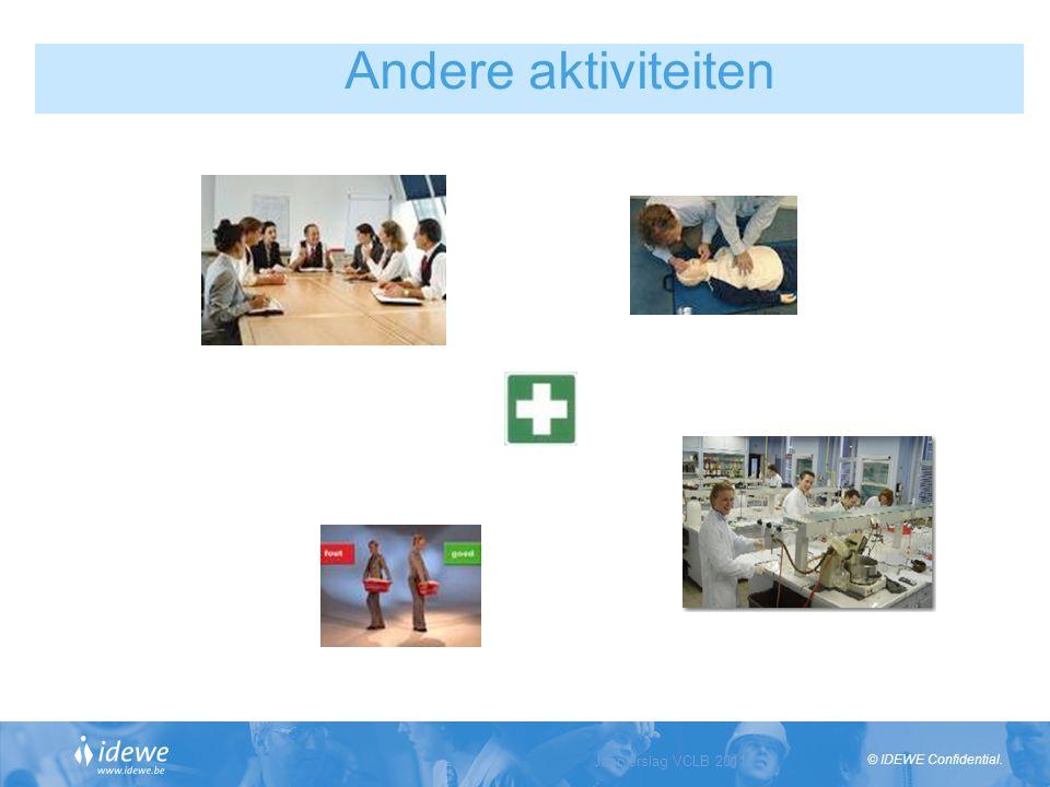 © IDEWE Confidential. Jaarverslag VCLB 2011 Slide 20 Andere aktiviteiten