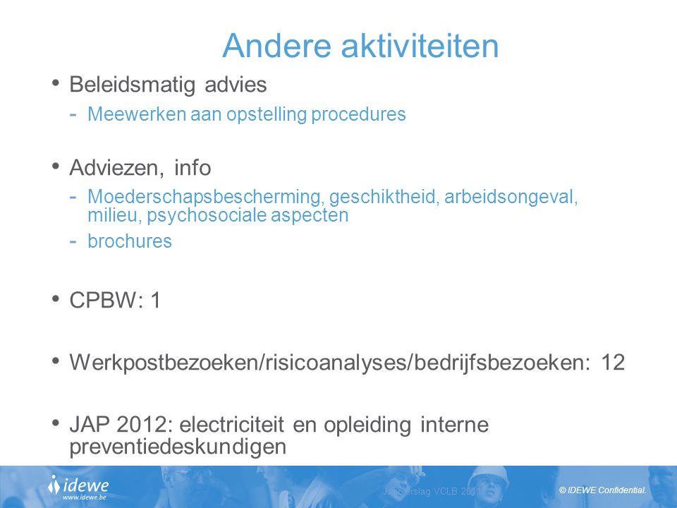 © IDEWE Confidential. Jaarverslag VCLB 2011 Slide 21 Andere aktiviteiten Beleidsmatig advies - Meewerken aan opstelling procedures Adviezen, info - Mo