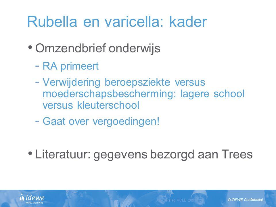 © IDEWE Confidential. Rubella en varicella: kader Omzendbrief onderwijs - RA primeert - Verwijdering beroepsziekte versus moederschapsbescherming: lag