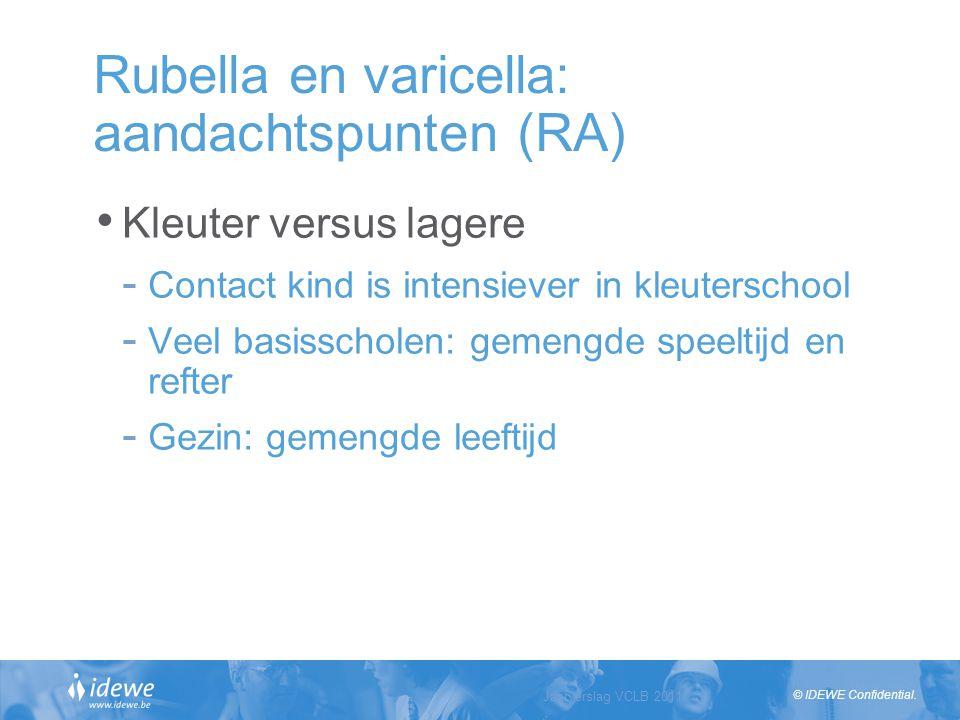 © IDEWE Confidential. Rubella en varicella: aandachtspunten (RA) Kleuter versus lagere - Contact kind is intensiever in kleuterschool - Veel basisscho