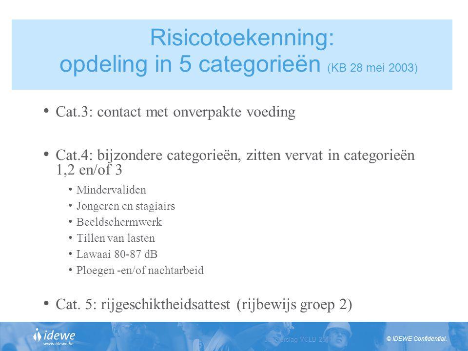 © IDEWE Confidential. Jaarverslag VCLB 2011 Slide 9 Risicotoekenning: opdeling in 5 categorieën (KB 28 mei 2003) Cat.3: contact met onverpakte voeding