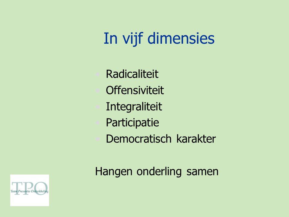 In vijf dimensies Radicaliteit Offensiviteit Integraliteit Participatie Democratisch karakter Hangen onderling samen