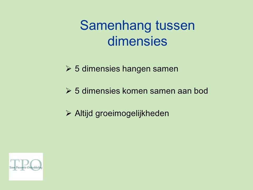 Samenhang tussen dimensies  5 dimensies hangen samen  5 dimensies komen samen aan bod  Altijd groeimogelijkheden