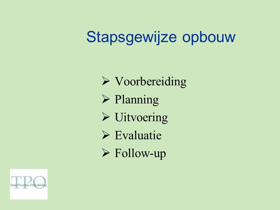 Stapsgewijze opbouw  Voorbereiding  Planning  Uitvoering  Evaluatie  Follow-up