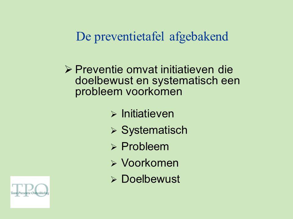 De preventietafel afgebakend  Preventie omvat initiatieven die doelbewust en systematisch een probleem voorkomen  Initiatieven  Systematisch  Probleem  Voorkomen  Doelbewust