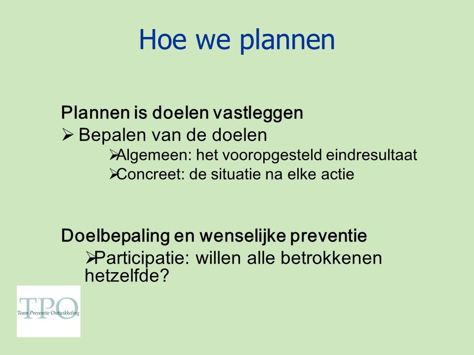 Hoe we plannen Plannen is doelen vastleggen  Bepalen van de doelen  Algemeen: het vooropgesteld eindresultaat  Concreet: de situatie na elke actie Doelbepaling en wenselijke preventie  Participatie: willen alle betrokkenen hetzelfde?