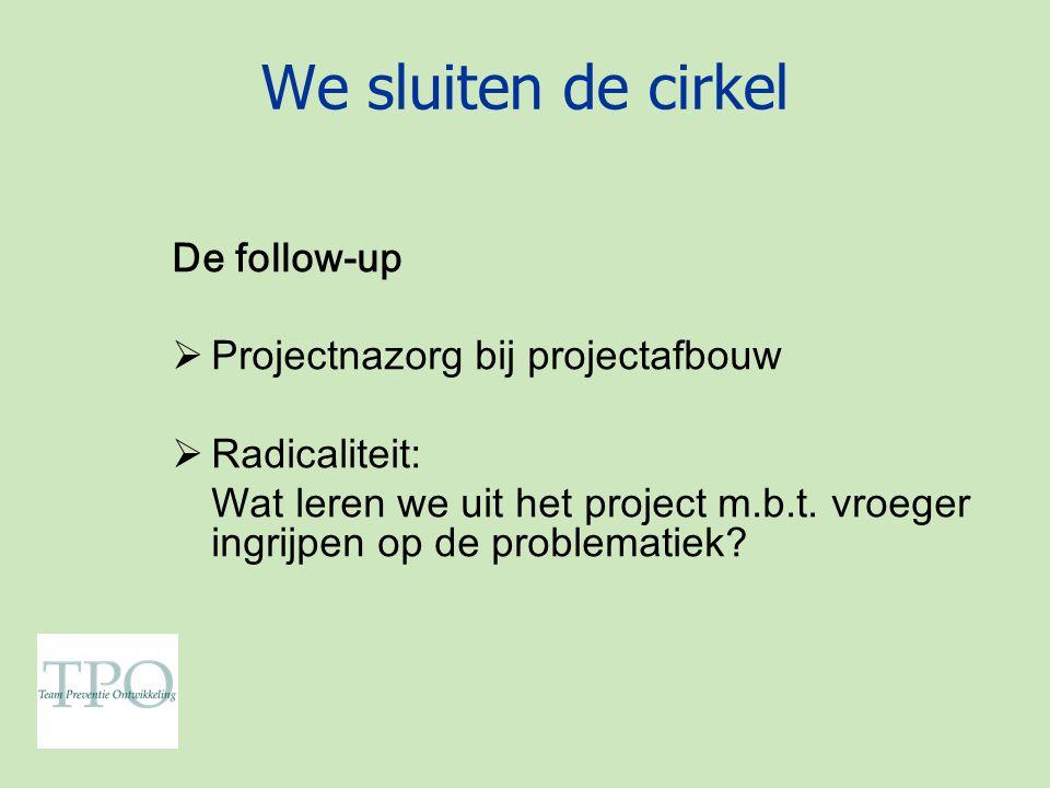 We sluiten de cirkel De follow-up  Projectnazorg bij projectafbouw  Radicaliteit: Wat leren we uit het project m.b.t.