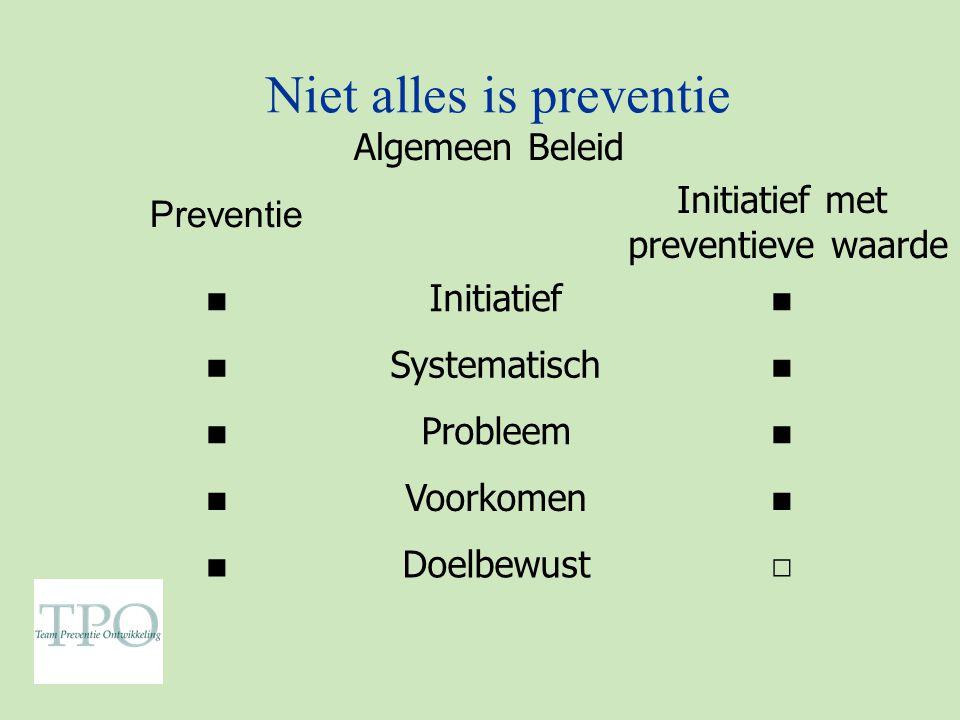 Niet alles is preventie ■ Initiatief ■ ■ Systematisch ■ ■ Probleem ■ ■ Voorkomen ■ ■ Doelbewust □ Preventie Initiatief met preventieve waarde Algemeen Beleid