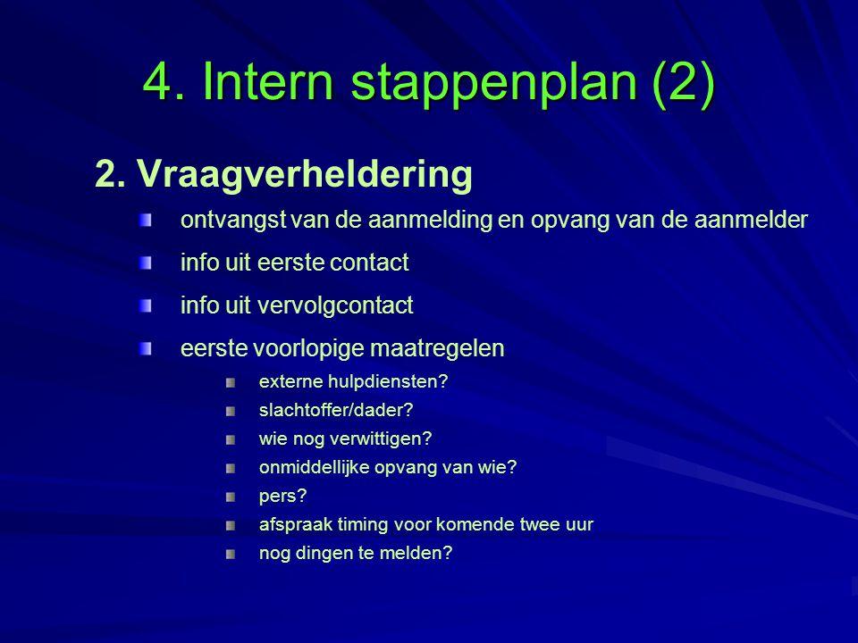 4. Intern stappenplan (2) 2. Vraagverheldering ontvangst van de aanmelding en opvang van de aanmelder info uit eerste contact info uit vervolgcontact