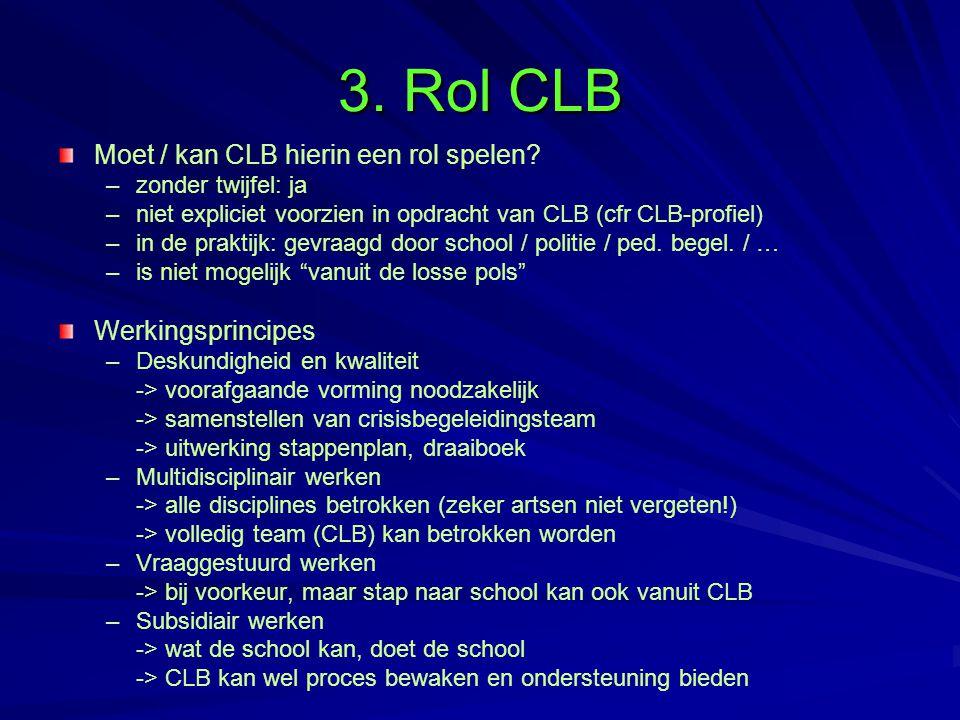 3. Rol CLB Moet / kan CLB hierin een rol spelen? – –zonder twijfel: ja – –niet expliciet voorzien in opdracht van CLB (cfr CLB-profiel) – –in de prakt