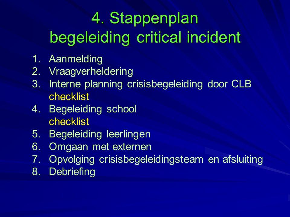 4. Stappenplan begeleiding critical incident 1. 1.Aanmelding 2. 2.Vraagverheldering 3. 3.Interne planning crisisbegeleiding door CLB checklist 4. 4.Be