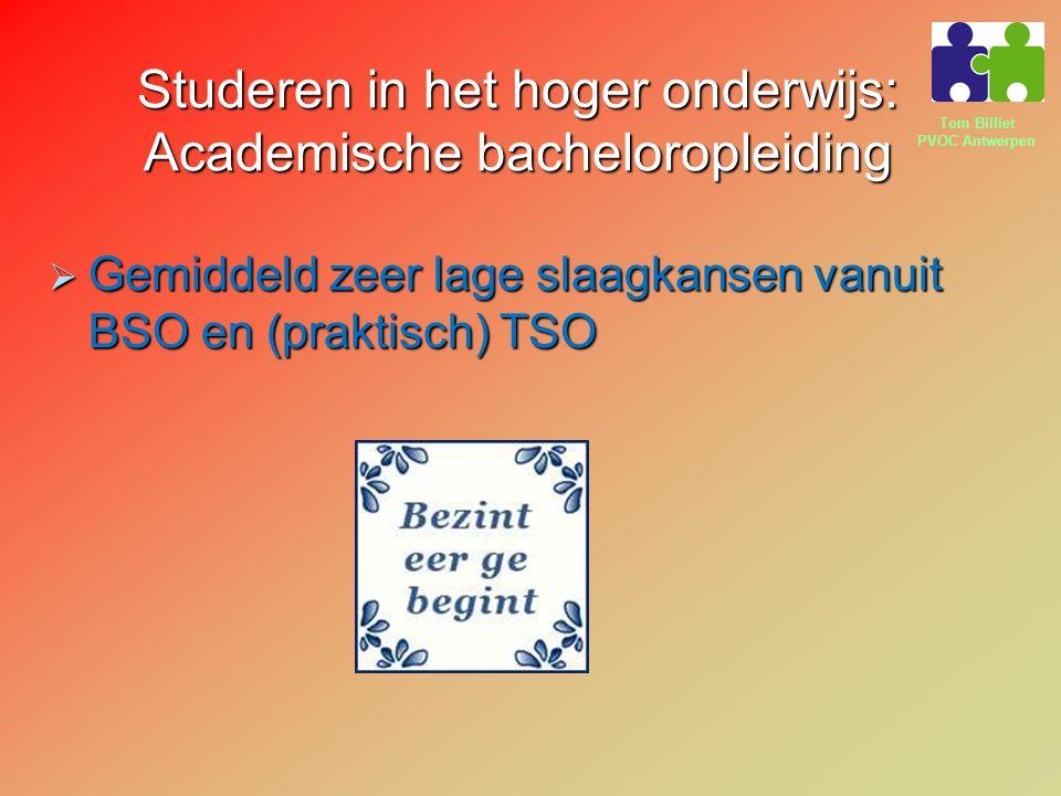 Tom Billiet PVOC Antwerpen Studeren in het hoger onderwijs: Academische bacheloropleiding  Gemiddeld zeer lage slaagkansen vanuit BSO en (praktisch)