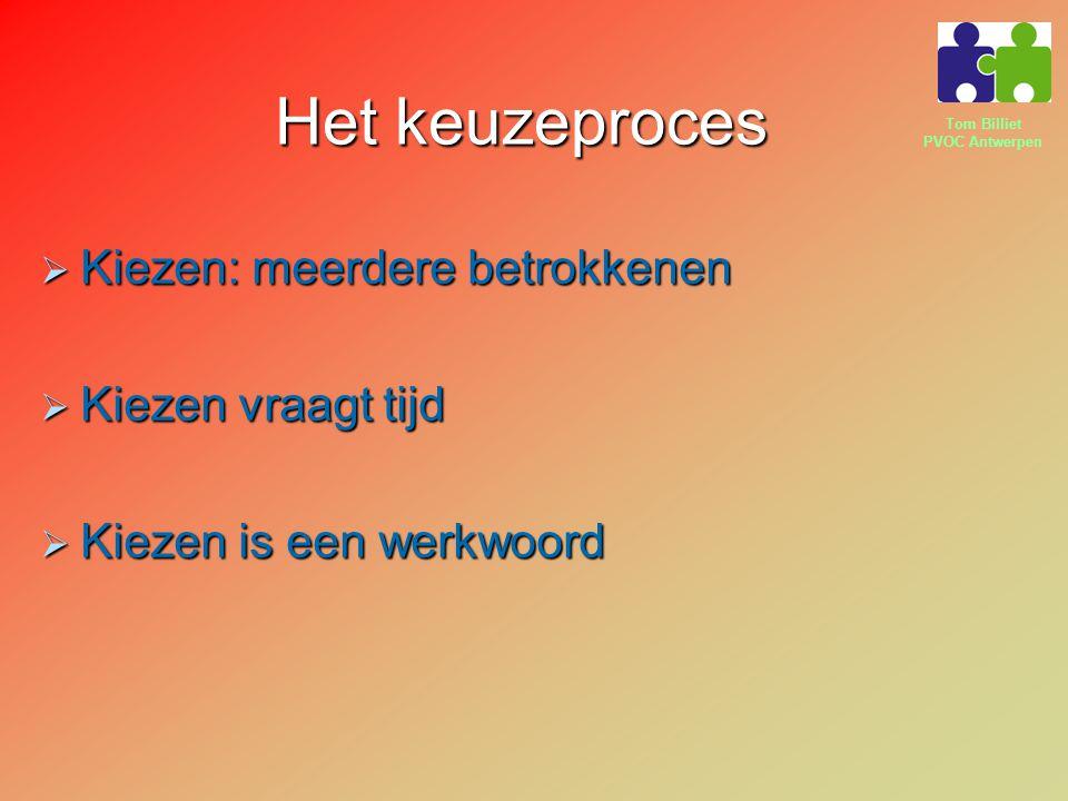 Tom Billiet PVOC Antwerpen Het keuzeproces  Kiezen: meerdere betrokkenen  Kiezen vraagt tijd  Kiezen is een werkwoord