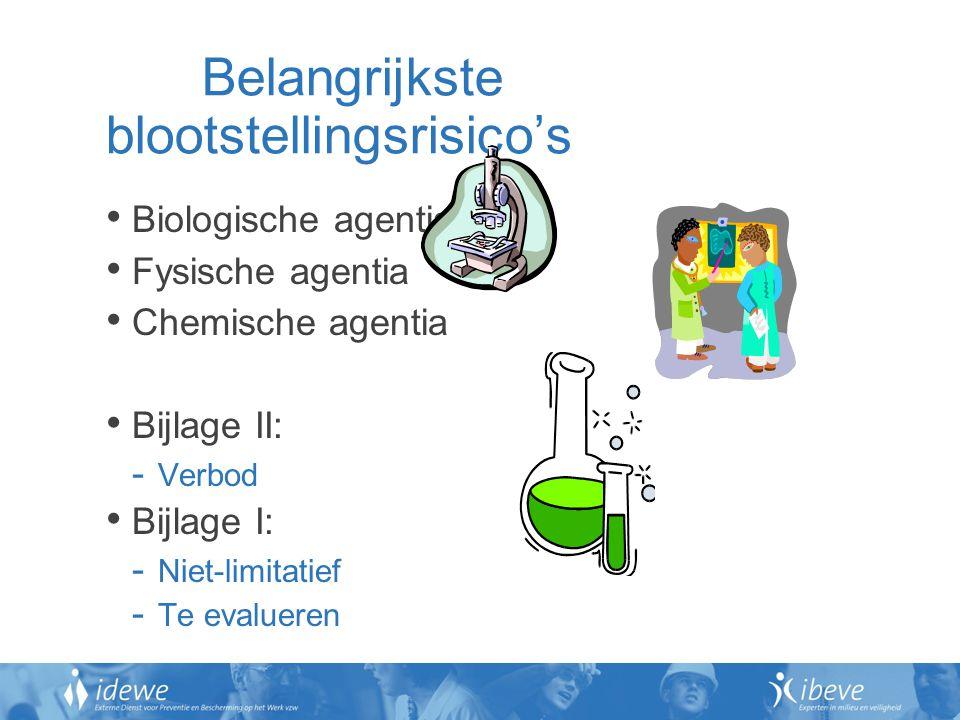 Belangrijkste blootstellingsrisico's Biologische agentia Fysische agentia Chemische agentia Bijlage II: - Verbod Bijlage I: - Niet-limitatief - Te evalueren