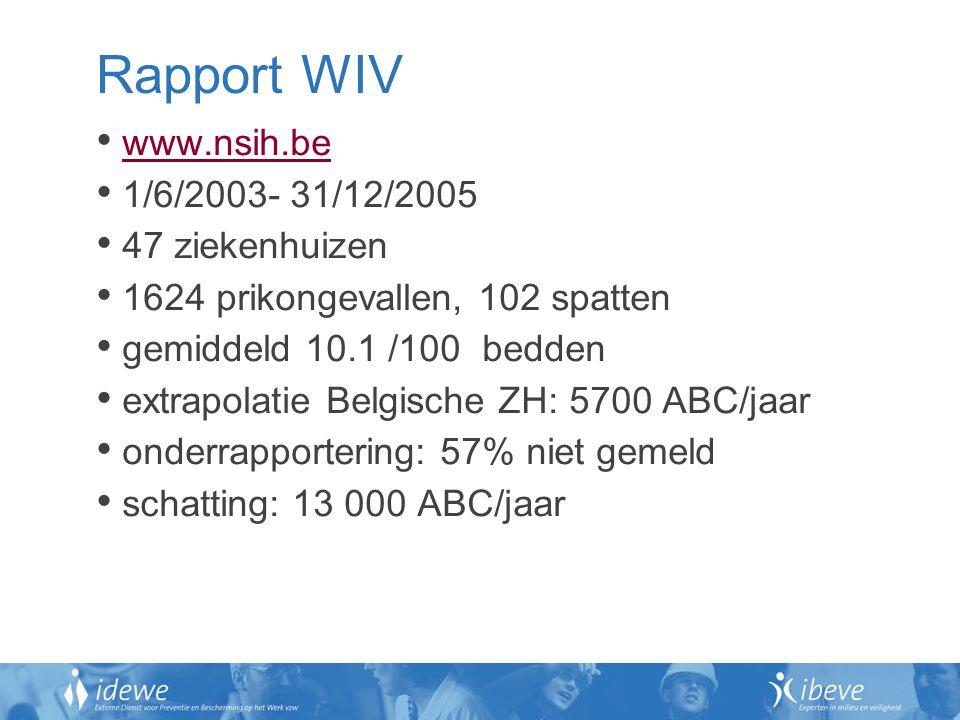 Rapport WIV www.nsih.be 1/6/2003- 31/12/2005 47 ziekenhuizen 1624 prikongevallen, 102 spatten gemiddeld 10.1 /100 bedden extrapolatie Belgische ZH: 5700 ABC/jaar onderrapportering: 57% niet gemeld schatting: 13 000 ABC/jaar