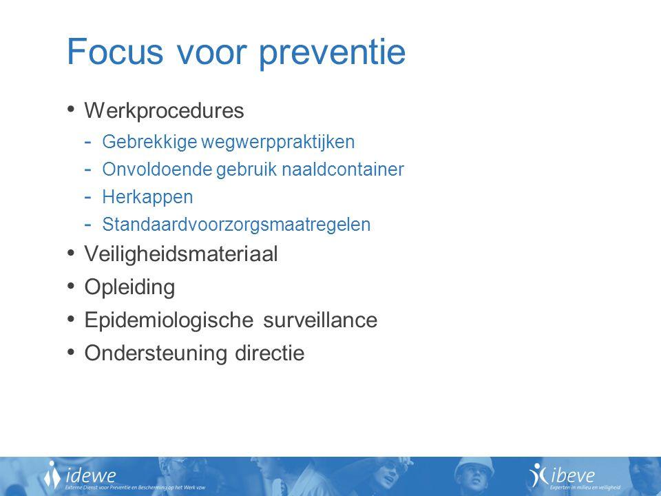 Focus voor preventie Werkprocedures - Gebrekkige wegwerppraktijken - Onvoldoende gebruik naaldcontainer - Herkappen - Standaardvoorzorgsmaatregelen Veiligheidsmateriaal Opleiding Epidemiologische surveillance Ondersteuning directie