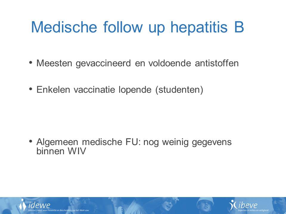 Medische follow up hepatitis B Meesten gevaccineerd en voldoende antistoffen Enkelen vaccinatie lopende (studenten) Algemeen medische FU: nog weinig gegevens binnen WIV
