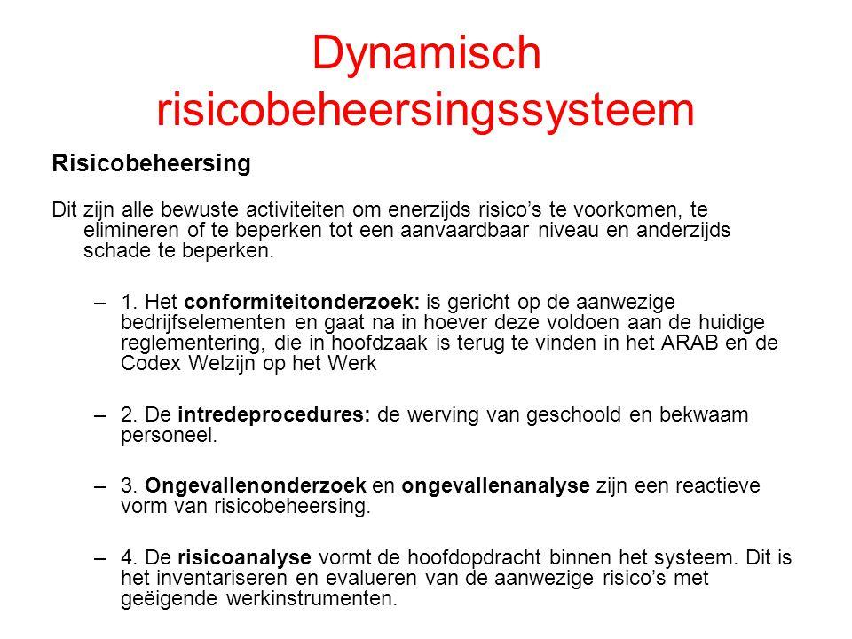 Dynamisch risicobeheersingssysteem Risicobeheersing Dit zijn alle bewuste activiteiten om enerzijds risico's te voorkomen, te elimineren of te beperke