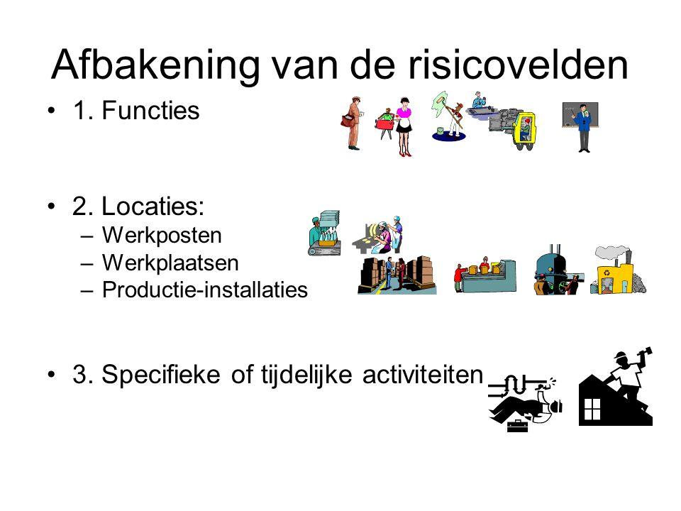 1. Functies 2. Locaties: –Werkposten –Werkplaatsen –Productie-installaties 3. Specifieke of tijdelijke activiteiten Afbakening van de risicovelden