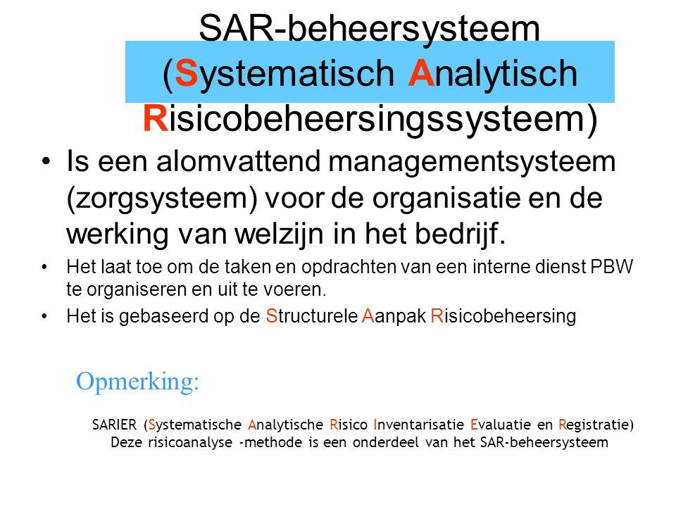 SAR-beheersysteem (Systematisch Analytisch Risicobeheersingssysteem) Is een alomvattend managementsysteem (zorgsysteem) voor de organisatie en de werk