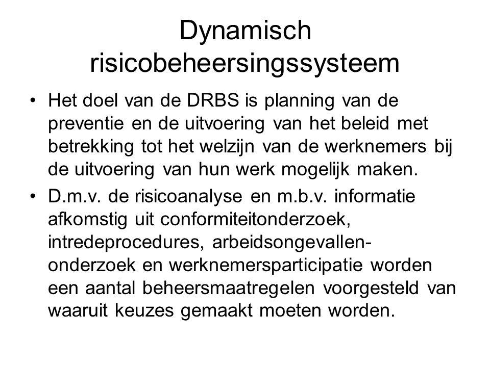 Dynamisch risicobeheersingssysteem Het doel van de DRBS is planning van de preventie en de uitvoering van het beleid met betrekking tot het welzijn va