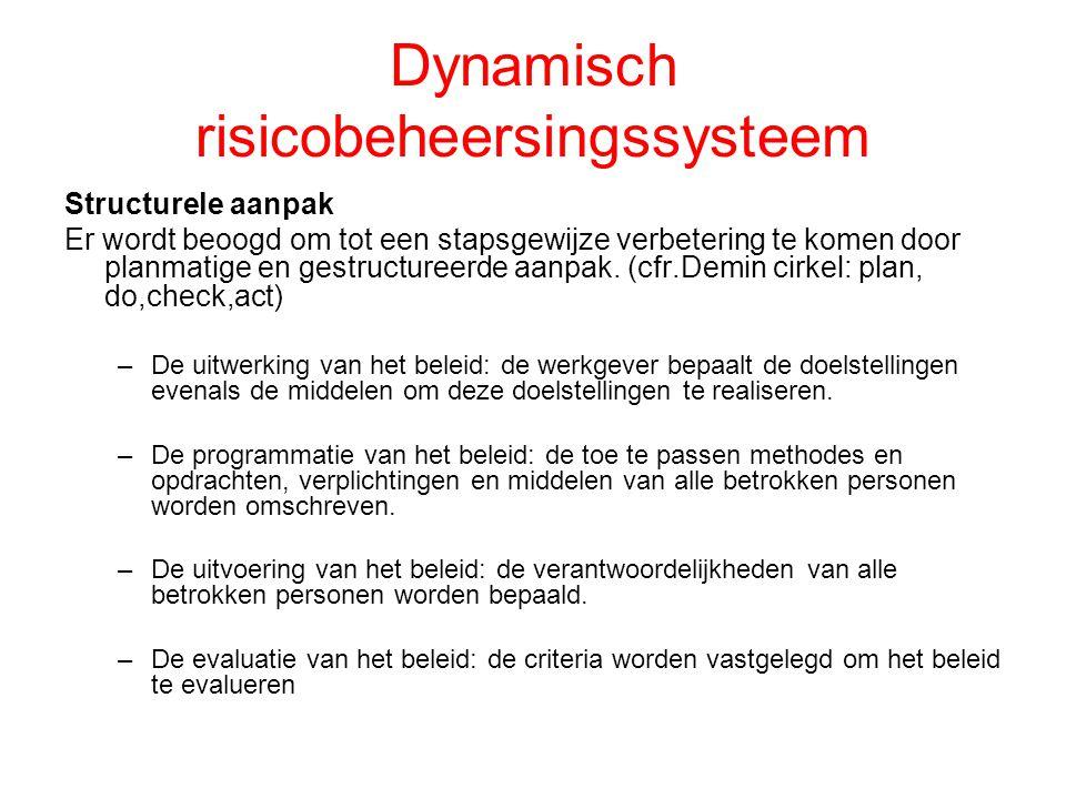 Dynamisch risicobeheersingssysteem Structurele aanpak Er wordt beoogd om tot een stapsgewijze verbetering te komen door planmatige en gestructureerde